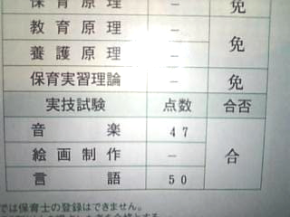 保育士実技試験の結果
